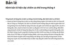 KBSV: Ngành bán lẻ - Kênh bán lẻ hiện đại chiếm ưu thế trong tháng 4