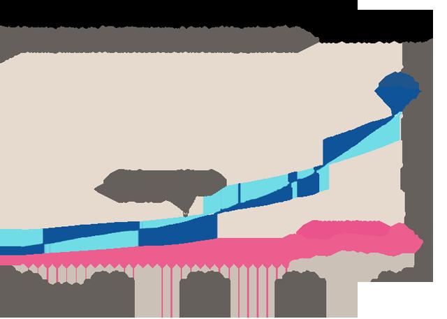 Nguồn cung tiền tệ của Mỹ đột nhiên tăng vọt kể từ cuộc khủng hoảng Covid-19
