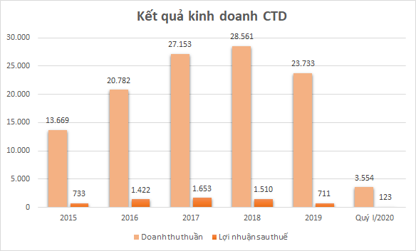 ctd-kq-3336-1591083366.png