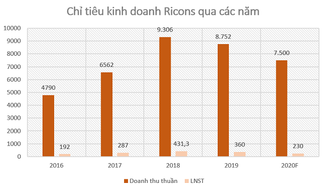 ricons-png97-1133-1591177679.png