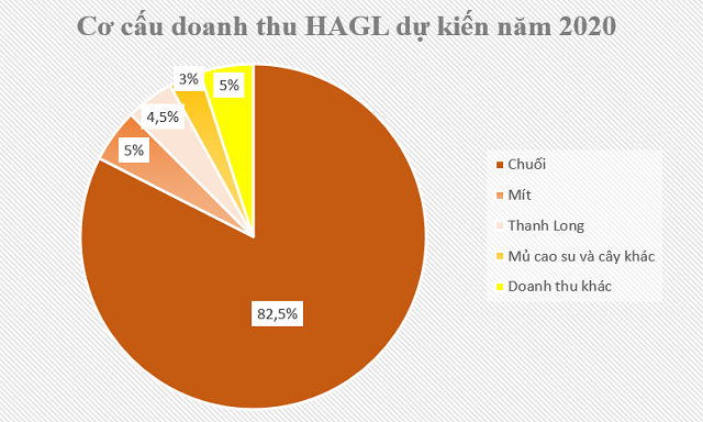hagl-png-5351-1591630225.png
