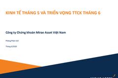MASVN: Kinh tế tháng 5 và triển vọng thị trường chứng khoán tháng 6