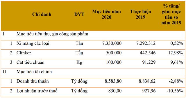ht1-muc-tieu-2020-png22-8001-1592040563.