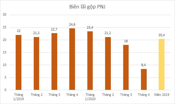 pnj-bang2-7361-1592239297.png