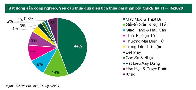 chart-vn-png-1193-1592366702.png