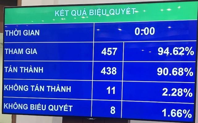 quoc-hoi-thong-qua-luat-doanh-2961-1406-