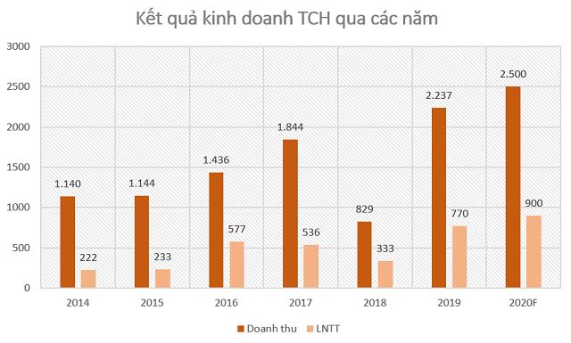 kqkdtch-png-2086-1592616338.png
