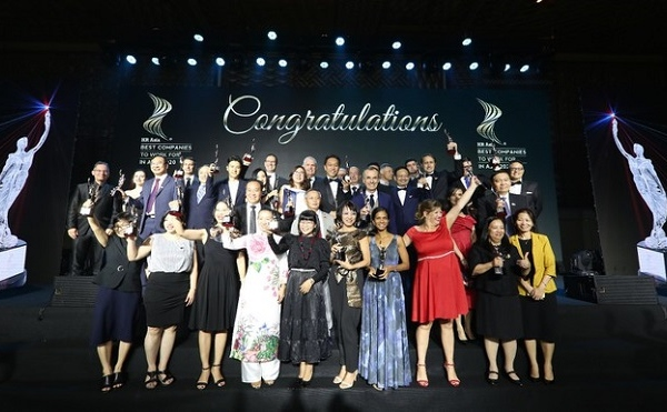 66 công ty Việt Nam được vinh danh, giải thưởng HR Asia Awards 2020 dựa trên các tiêu chí nào?
