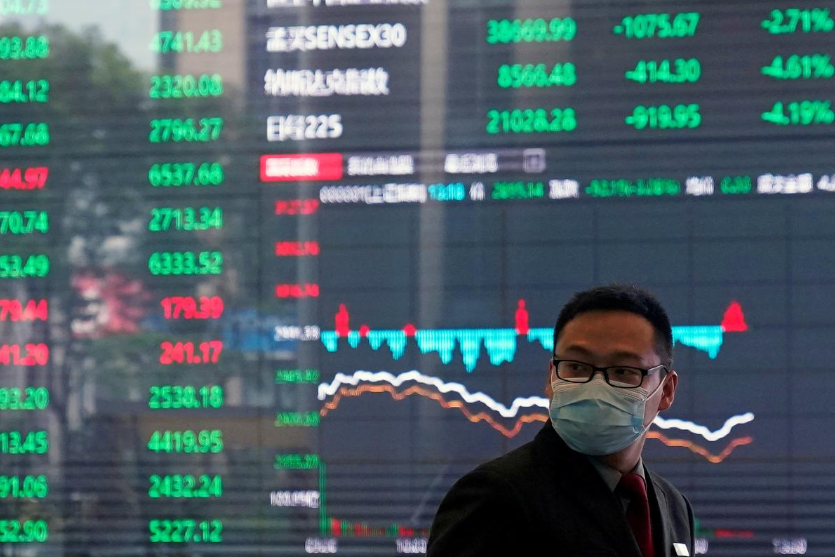 Cổ phiếu Trung Quốc tăng gần 6%, chứng khoán châu Á lên cao nhất 6 tháng