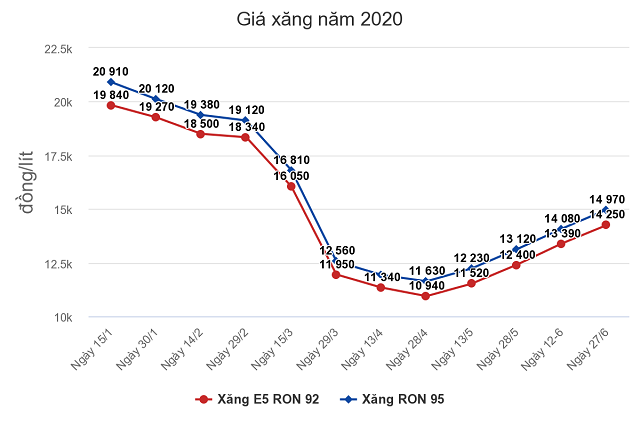 gi-xng-nm-2020-6368-1594521139.png