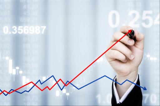 Lực bán quay trở lại, VN-Index còn tăng gần 5 điểm
