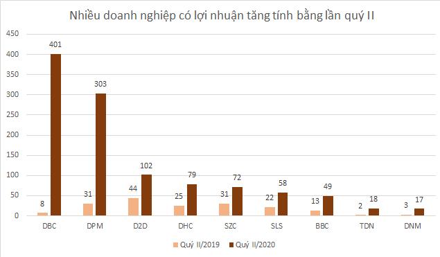 lai-tang-manh145-5987-1595485872.png