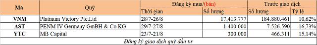dtu-2-9949-1595772916.png