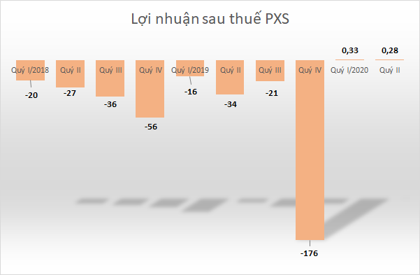 pxs-quyii-7918-1595995109.png