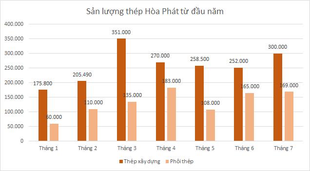 hpg-thang7-3316-1596429293.png