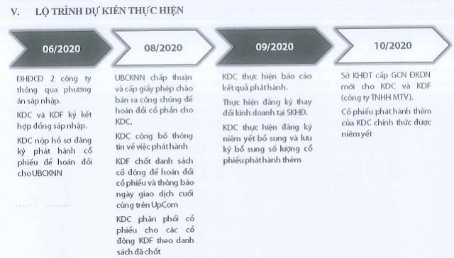 kdc-kdf-9838-1598078447.png