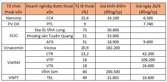 ds-thoai-von82-9183-1598494996.png