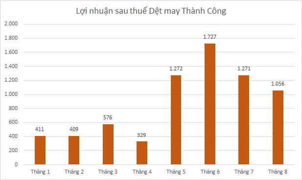 tcm-thang8-7773-1599453133.png