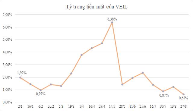veil-2-3079-1599461534.png