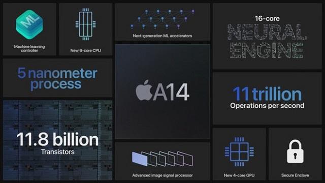 Hé lộ sức mạnh chip trên iPad Air