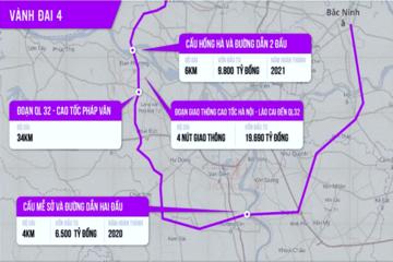 Đã có đầu mối nghiên cứu Dự án xây dựng vành đai 4, vùng Thủ đô Hà Nội