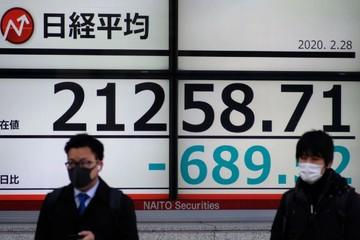 Chứng khoán châu Á giảm, cổ phiếu HSBC tiếp tục đi xuống sau bê bối Hồ sơ FinCEN