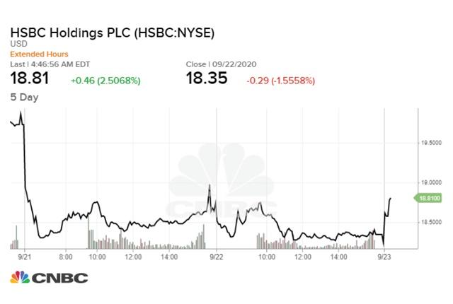hsbc-chart-jpeg-9543-1600851171.jpg