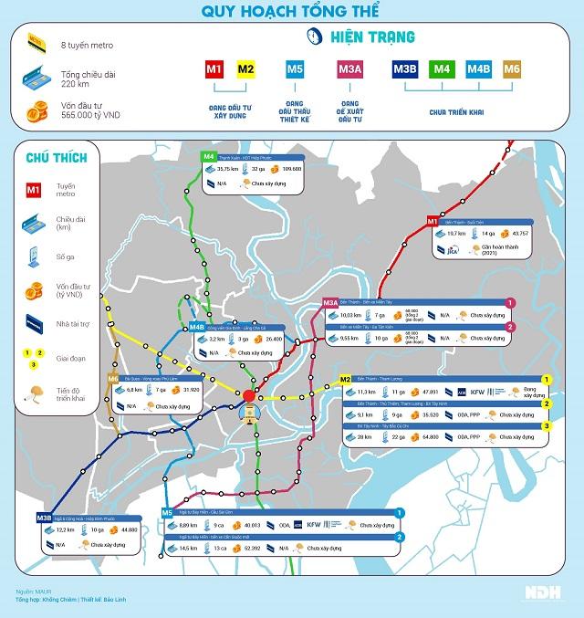 metro-quy-hoach-pt-tuyen-duong-3472-3563