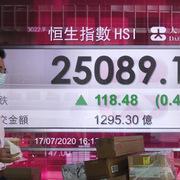Chứng khoán châu Á trái chiều, thị trường Australia tăng mạnh