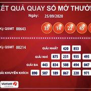 Hà Nội có vé Vietlott trúng độc đắc 39,1 tỷ đồng