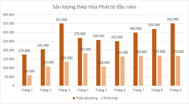hpg-9thang-9759-1601960661.png