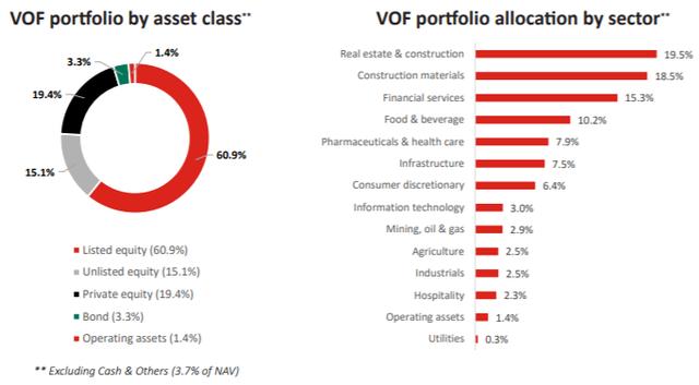 VinaCapital VOF: Dòng vốn từ các quỹ cận biên sẽ sớm đổ mạnh vào TTCK Việt Nam - Ảnh 1.
