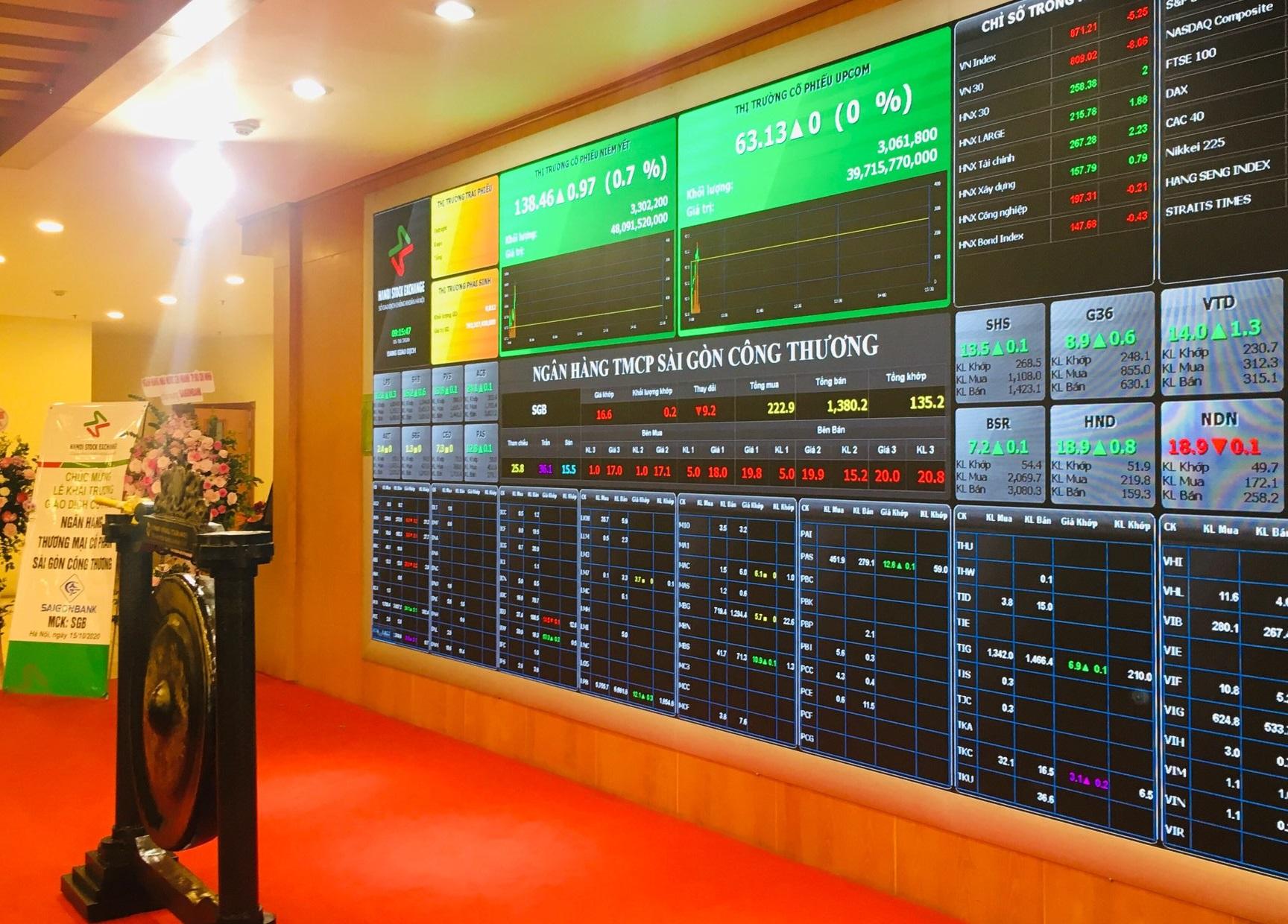 Cổ phiếu Saigonbank giảm hơn 30% phiên chào sàn