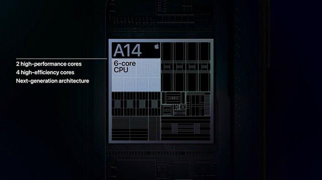 iPhone 12 Pro nhanh hơn 20% so với phiên bản tiền nhiệm