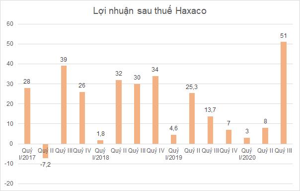 haxaco1-8873-1602823812.png