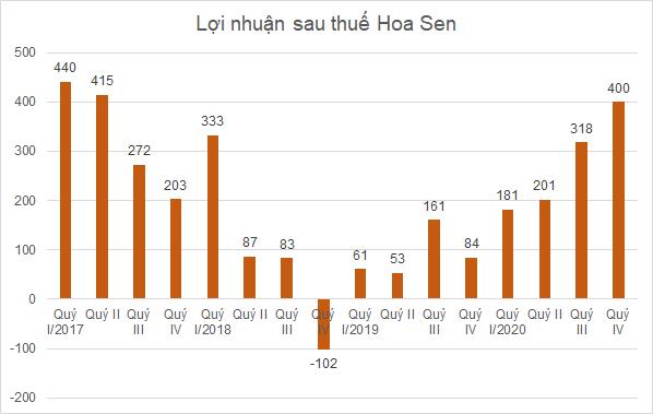 hoa-sen1-2552-1602823152.png