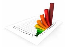 Lợi nhuận quý III doanh nghiệp phi tài chính tiếp tục phục hồi