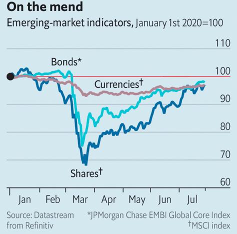 Mirae Asset: Thanh khoản thị trường chứng khoán có thể tiếp tục tăng thêm 20% - Ảnh 4.