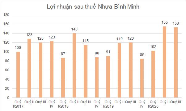 nhua-bmp-8762-1603814491.png