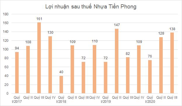 nhua-ntp-3506-1603814215.png