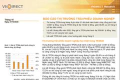 VNDirect: Báo cáo thị trường trái phiếu doanh nghiệp tháng 10/2020