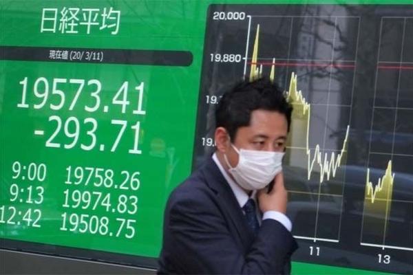Chứng khoán châu Á giảm sau khi Mỹ công bố tăng trưởng GDP