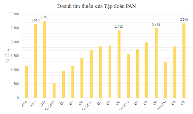 pan-0-7797-1604135539.png