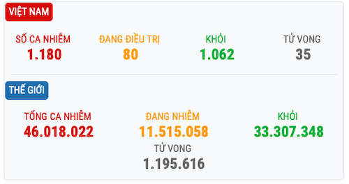 vietnam-co-them-3-ca-nhiem-cov-5159-5387