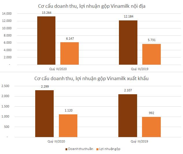 vinamilk-co-cau-iii-9959-1604289746.png