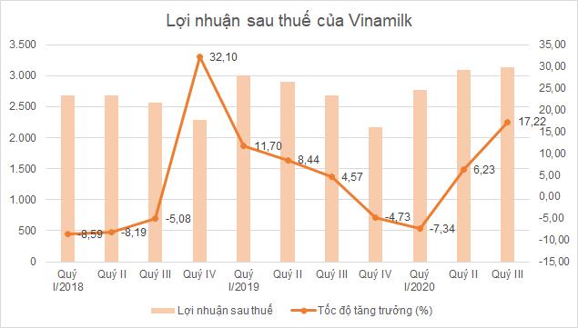 vinamilk-lng-2742-1604289746.png