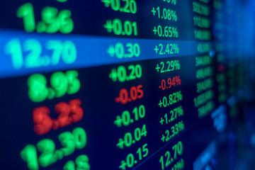 VIC bị bán mạnh, VN-Index vẫn duy trì trên mốc 935 điểm