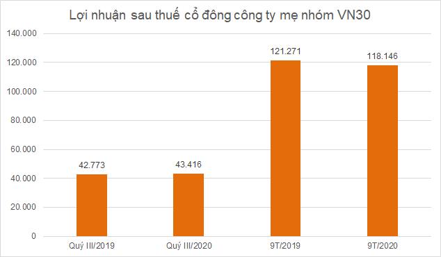 vn30-quyiii114-4515-1604549942.png