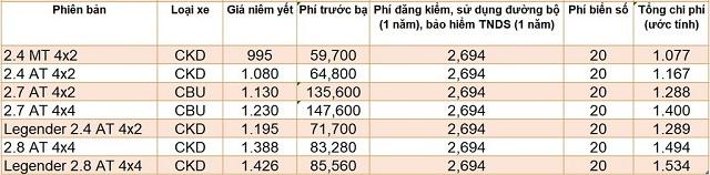 gia-lan-banh-10-6867-1604657224.jpg