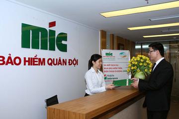 HoSE nhận hồ sơ đăng ký niêm yết của Bảo hiểm MIC